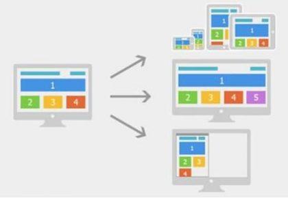 网站布局和伪原创对网站seo优化很重要吗