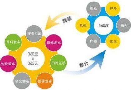 武汉seo顾问陪你看看在网站优化过程中需要注意的问题