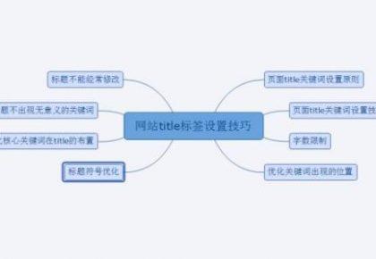 [转]武汉seo联盟:网站名称修改之后对网站有哪些影响?
