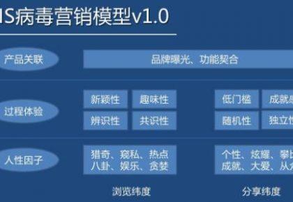 武汉SEO顾问:SNS营销推广方式普遍存在这些手段