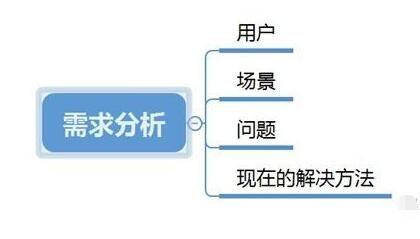 武汉seo论坛带你解析用户搜索需求的优化策略